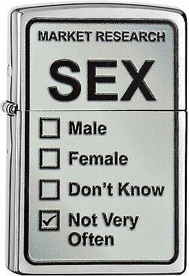 Zippo Sex